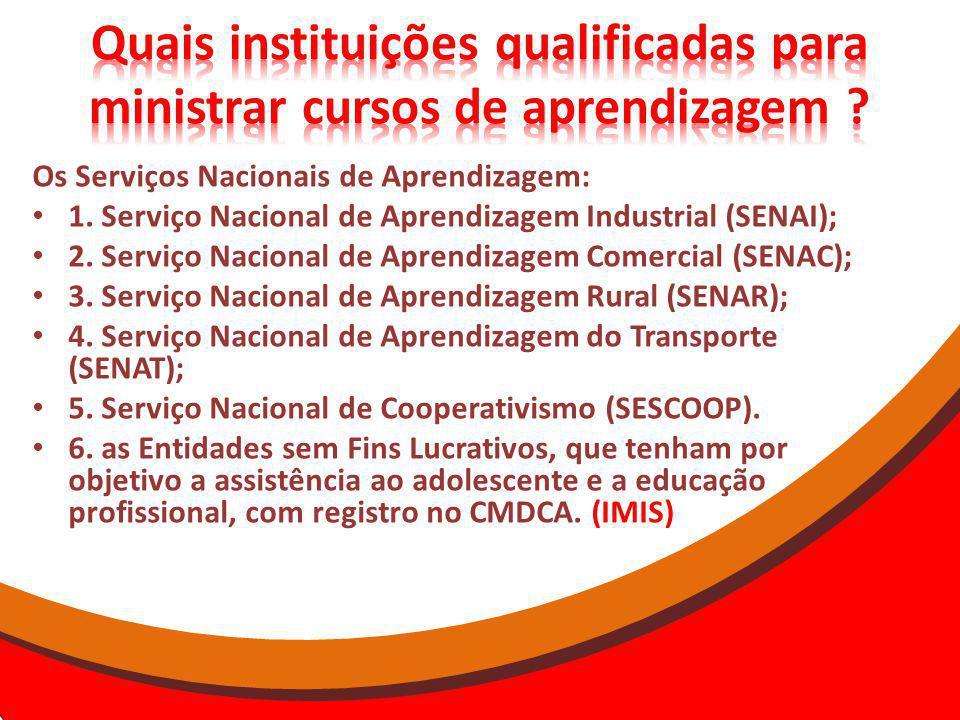 Os Serviços Nacionais de Aprendizagem: 1. Serviço Nacional de Aprendizagem Industrial (SENAI); 2. Serviço Nacional de Aprendizagem Comercial (SENAC);