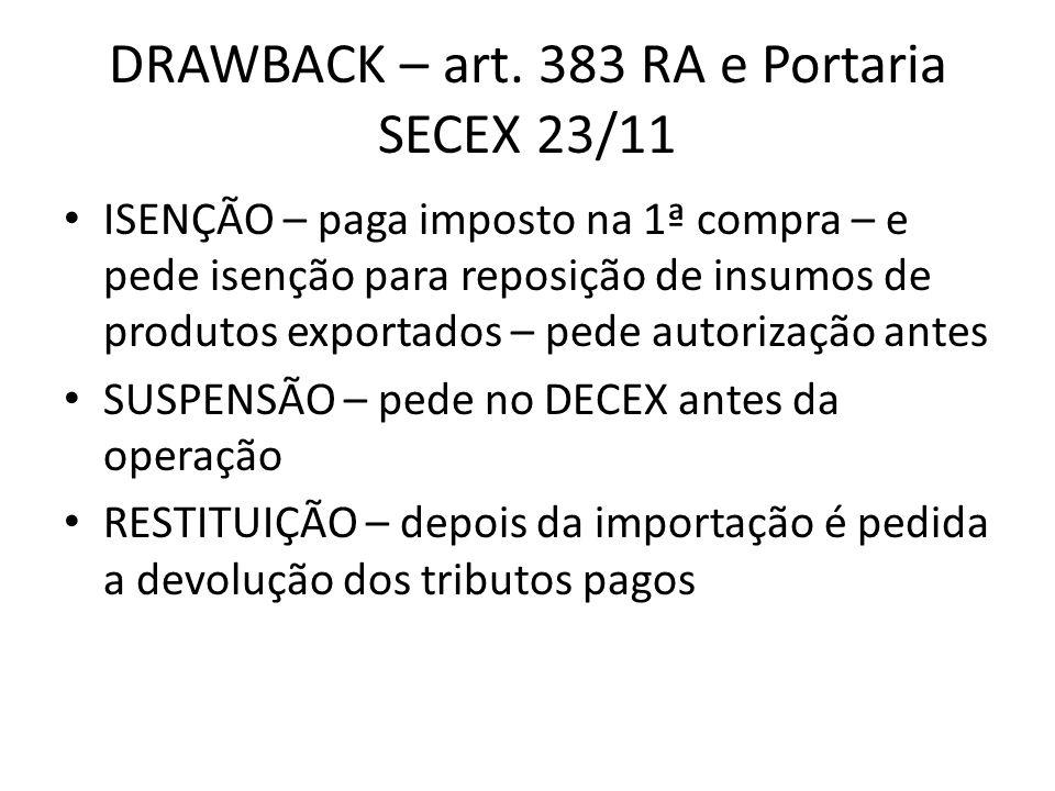 DRAWBACK – art. 383 RA e Portaria SECEX 23/11 ISENÇÃO – paga imposto na 1ª compra – e pede isenção para reposição de insumos de produtos exportados –
