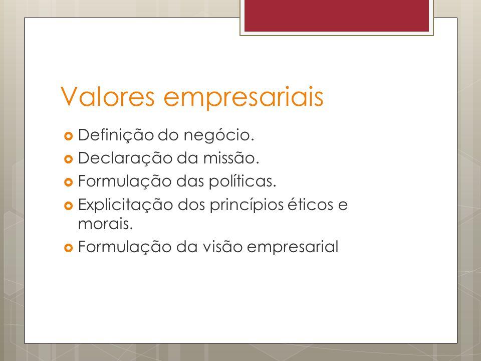 Valores empresariais Definição do negócio. Declaração da missão. Formulação das políticas. Explicitação dos princípios éticos e morais. Formulação da