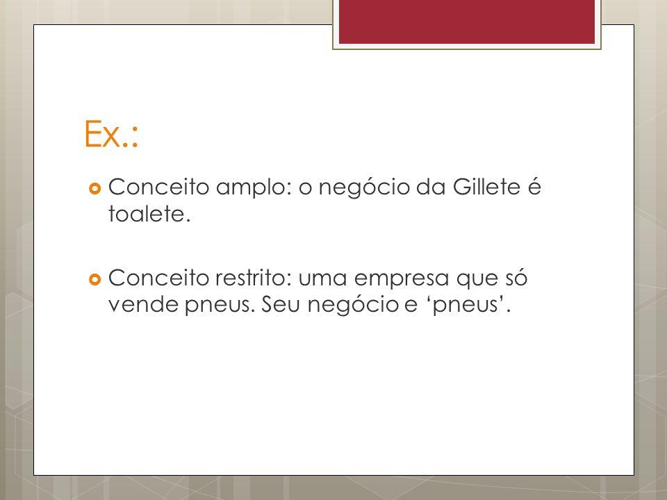 Ex.: Conceito amplo: o negócio da Gillete é toalete. Conceito restrito: uma empresa que só vende pneus. Seu negócio e pneus.