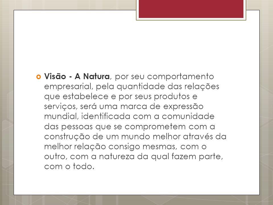 Visão - A Natura, por seu comportamento empresarial, pela quantidade das relações que estabelece e por seus produtos e serviços, será uma marca de exp