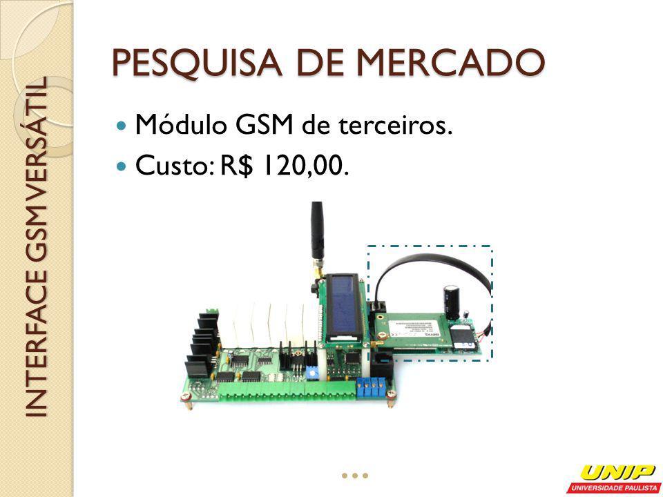 Placa: R$ 100,00; INTERFACE GSM VERSÁTIL Componentes: R$ 300,00; Módulo GSM: R$ 120,00; Custo final: R$ 520,00 PESQUISA DE MERCADO