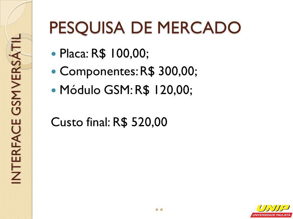 Produção em escala industrial; Redução de 40% no custo -> R$ 312,00 Preço estimado de venda; R$ 950,00 Lucro bruto.