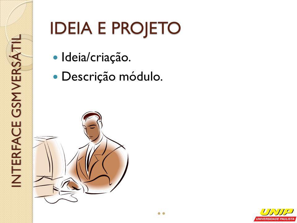 INTERFACE GSM VERSÁTIL PLACA E MODULO