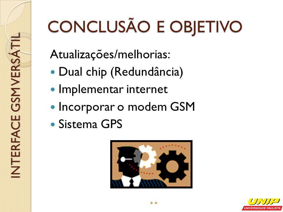 OBRIGADO!!! INTERFACE GSM VERSÁTIL AGRADECIMENTOS