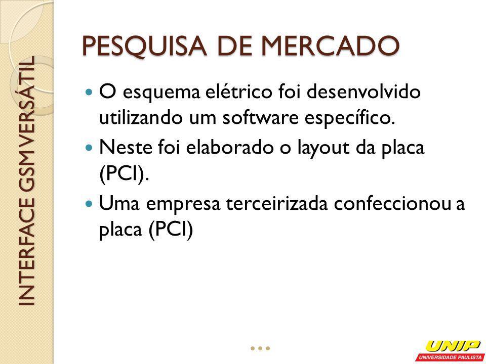 Custo dos componentes: R$ 300,00.Processos manuais de inserção e soldagem dos componentes.