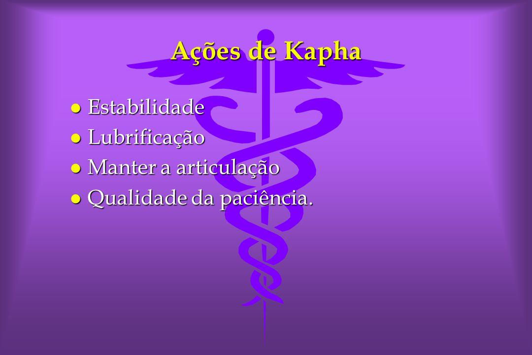 Ações de Kapha l Estabilidade l Lubrificação l Manter a articulação l Qualidade da paciência.