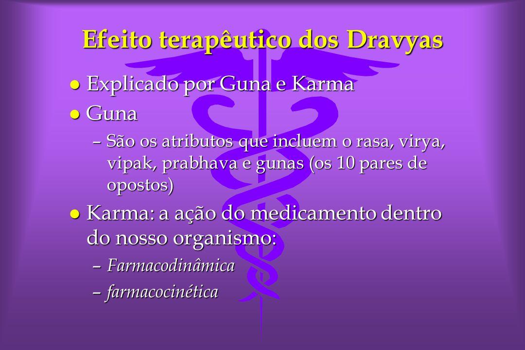 Efeito terapêutico dos Dravyas l Explicado por Guna e Karma l Guna –São os atributos que incluem o rasa, virya, vipak, prabhava e gunas (os 10 pares de opostos) l Karma: a ação do medicamento dentro do nosso organismo: – Farmacodinâmica – farmacocinética