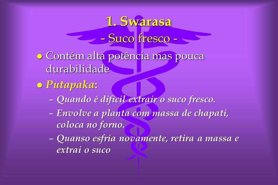 1. Swarasa - Suco fresco - l Contém alta potência mas pouca durabilidade l Putapaka : – Quando é dificil extrair o suco fresco. – Envolve a planta com