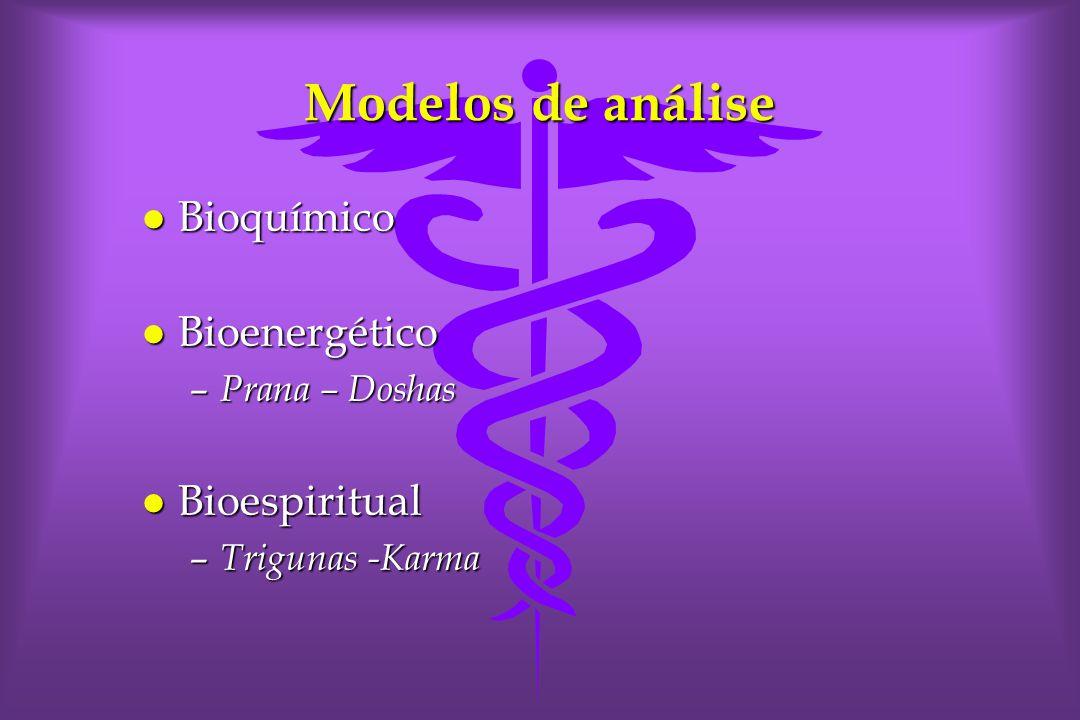 Modelos de análise l Bioquímico l Bioenergético – Prana – Doshas l Bioespiritual – Trigunas -Karma