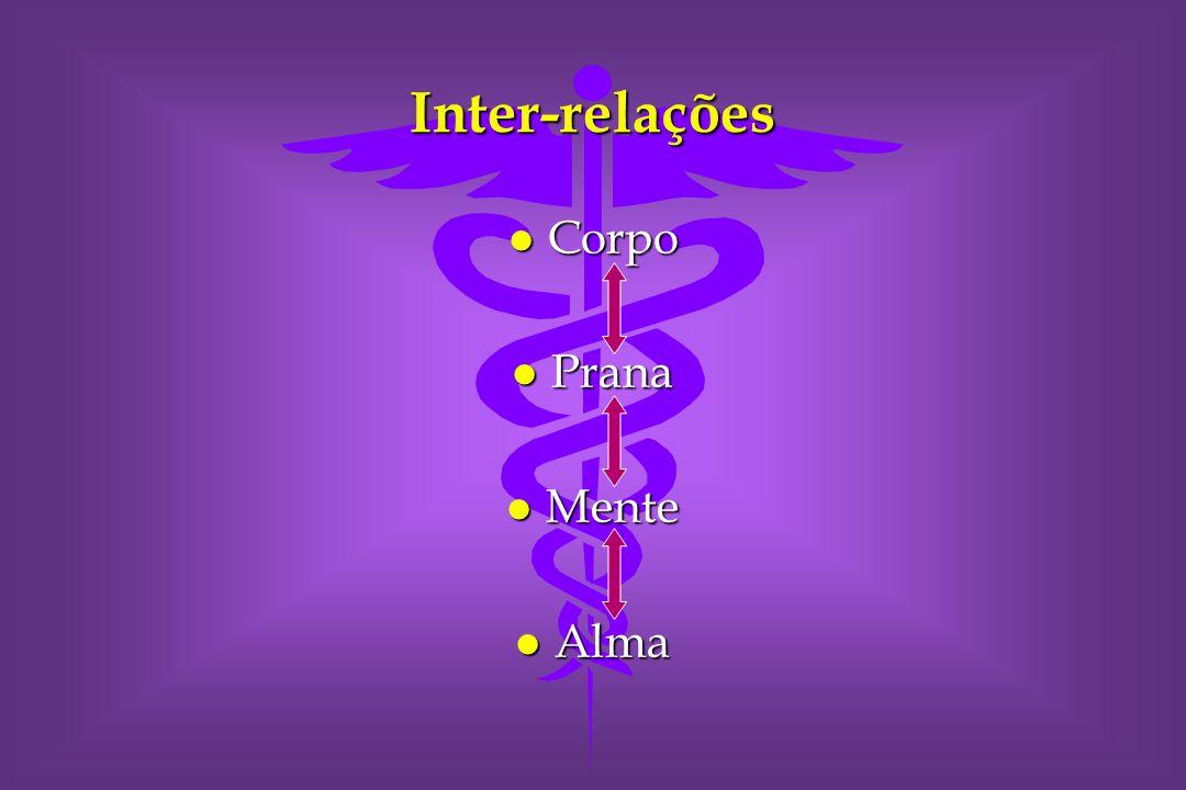 Inter-relações l Corpo l Prana l Mente l Alma