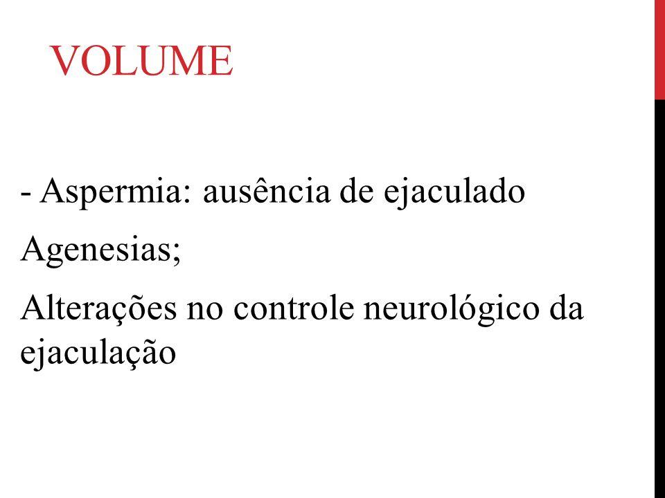 VOLUME - Aspermia: ausência de ejaculado Agenesias; Alterações no controle neurológico da ejaculação