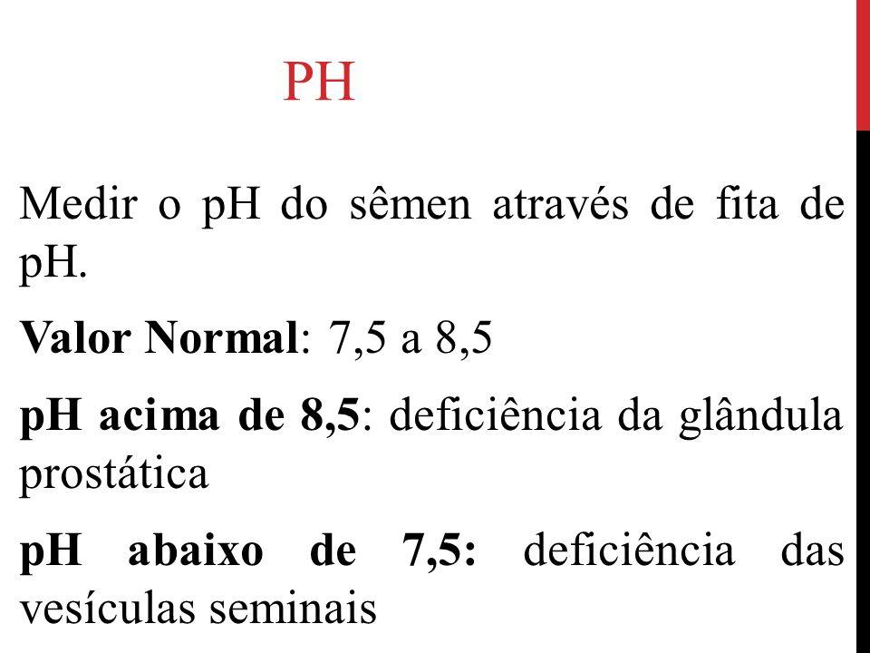 PH Medir o pH do sêmen através de fita de pH. Valor Normal: 7,5 a 8,5 pH acima de 8,5: deficiência da glândula prostática pH abaixo de 7,5: deficiênci