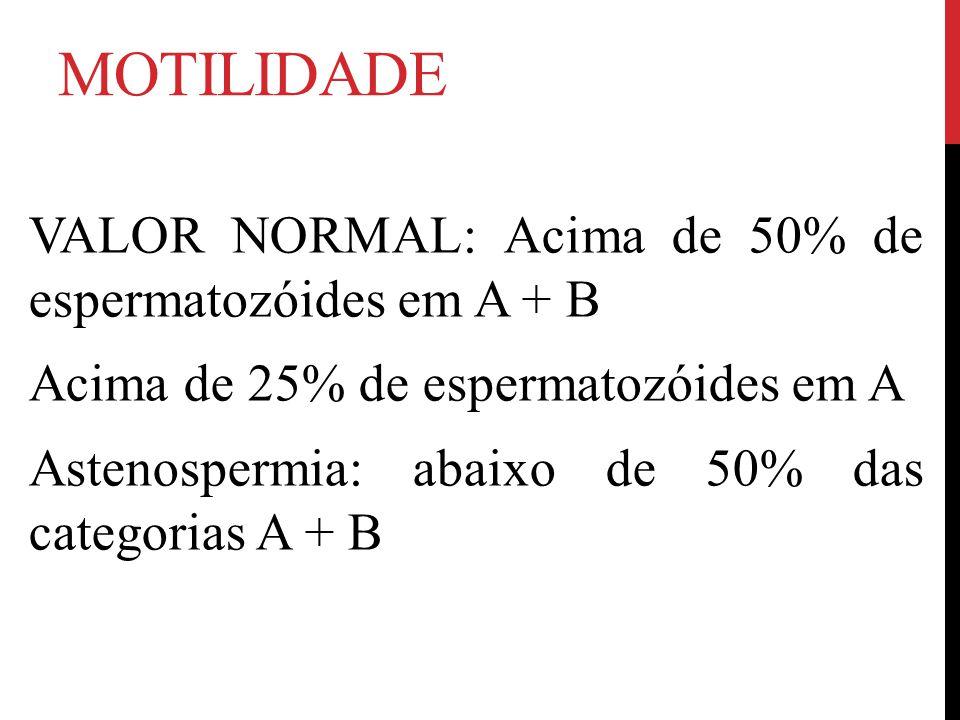 MOTILIDADE VALOR NORMAL: Acima de 50% de espermatozóides em A + B Acima de 25% de espermatozóides em A Astenospermia: abaixo de 50% das categorias A +