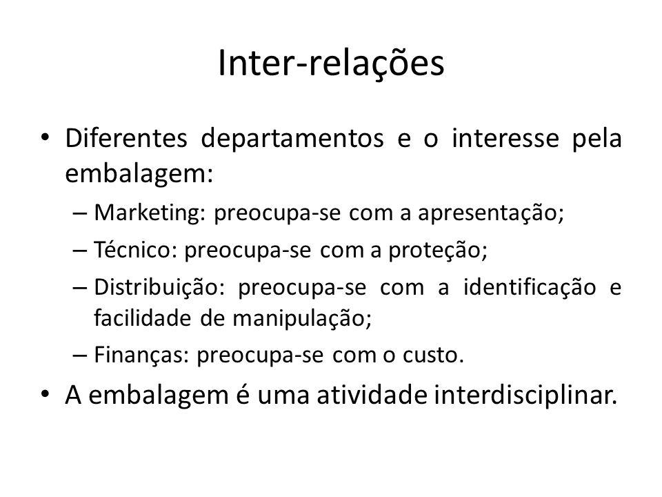 Inter-relações Diferentes departamentos e o interesse pela embalagem: – Marketing: preocupa-se com a apresentação; – Técnico: preocupa-se com a proteç