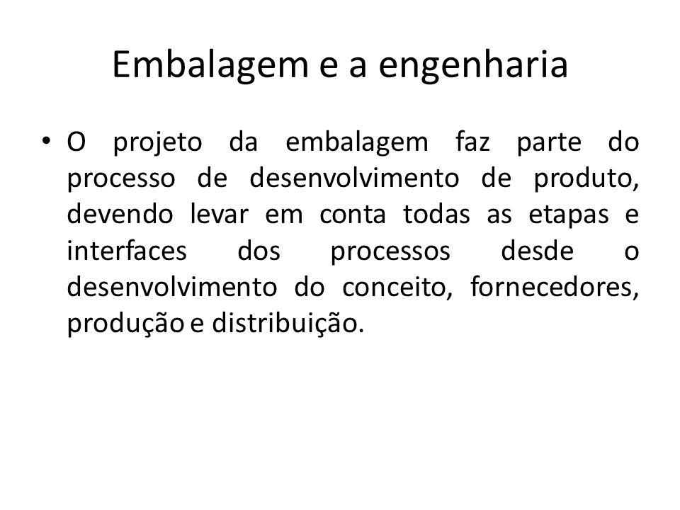 Embalagem e a engenharia O projeto da embalagem faz parte do processo de desenvolvimento de produto, devendo levar em conta todas as etapas e interfac
