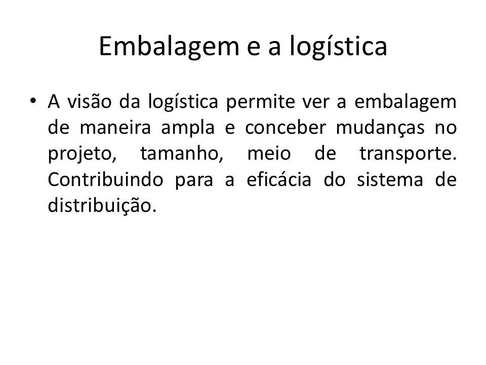 Embalagem e a logística A visão da logística permite ver a embalagem de maneira ampla e conceber mudanças no projeto, tamanho, meio de transporte. Con