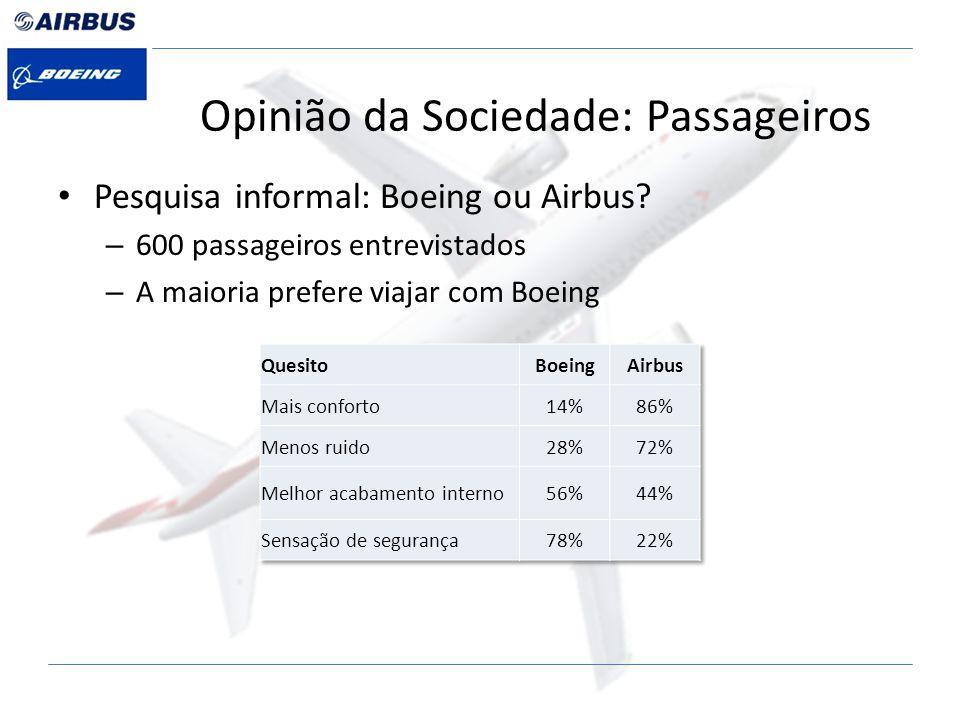 Opinião da Sociedade: Passageiros Pesquisa informal: Boeing ou Airbus.