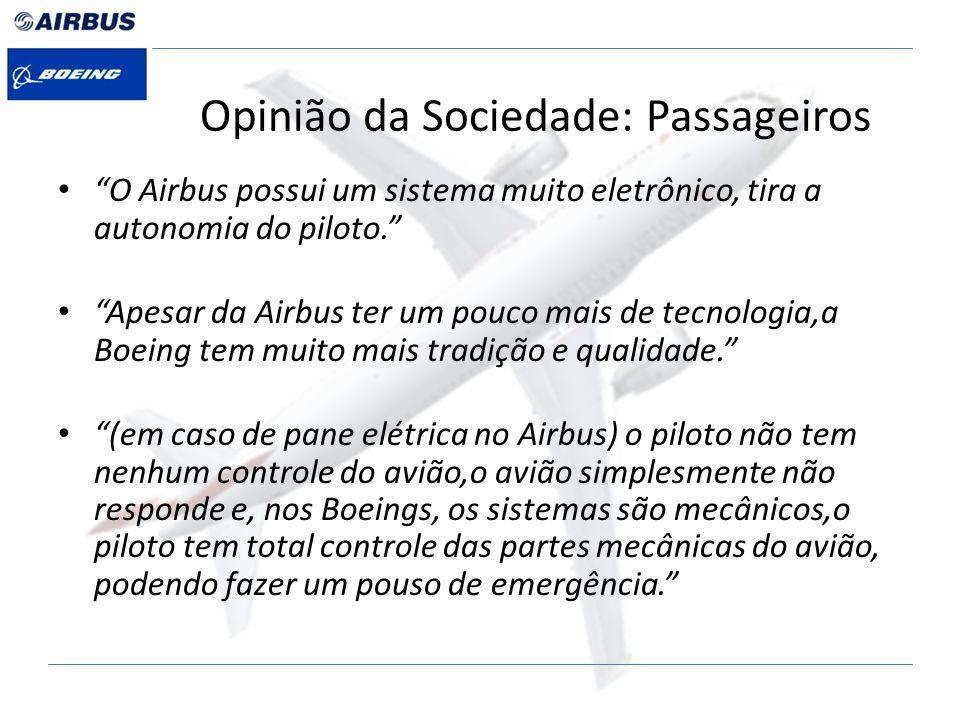 Opinião da Sociedade: Passageiros O Airbus possui um sistema muito eletrônico, tira a autonomia do piloto.