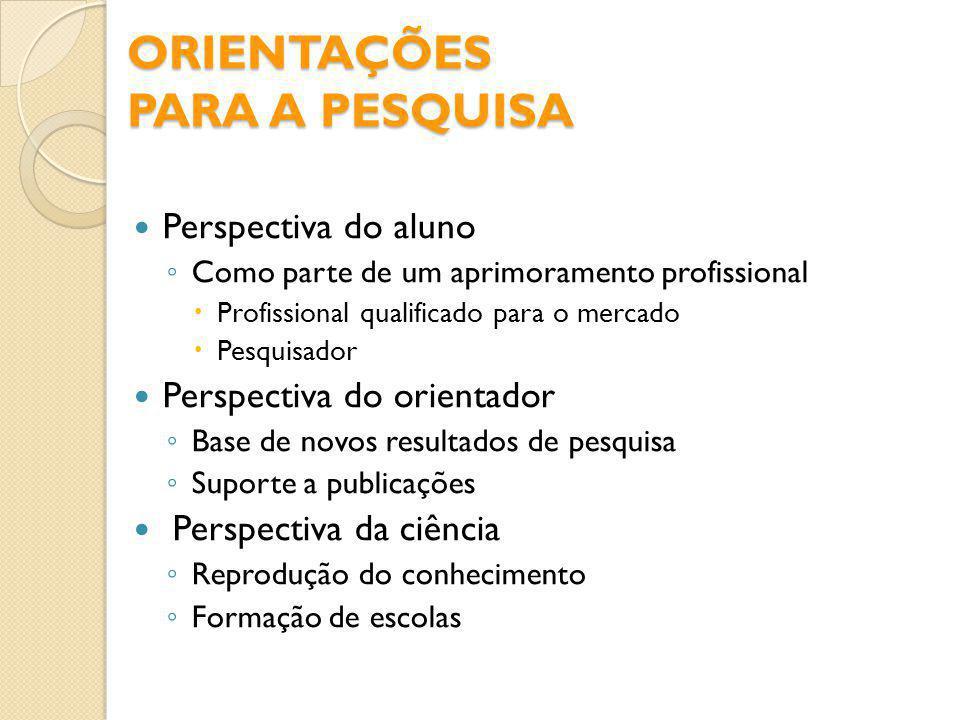 ORIENTAÇÕES PARA A PESQUISA Perspectiva do aluno Como parte de um aprimoramento profissional Profissional qualificado para o mercado Pesquisador Persp