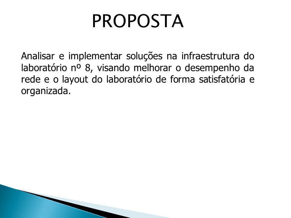 PROPOSTA Analisar e implementar soluções na infraestrutura do laboratório nº 8, visando melhorar o desempenho da rede e o layout do laboratório de for