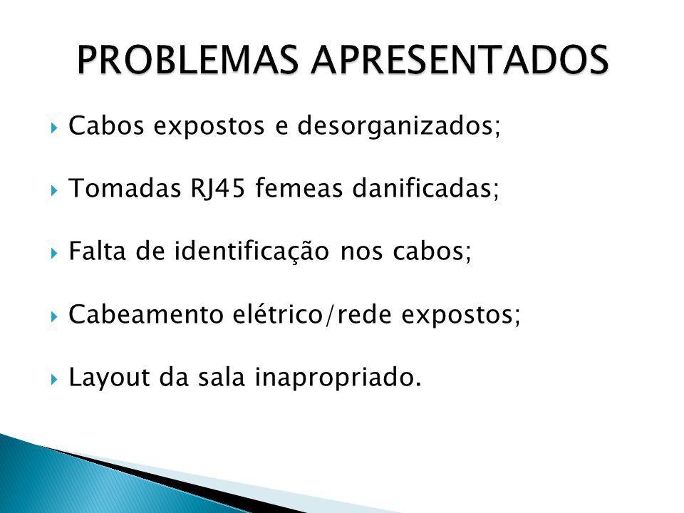 Cabos expostos e desorganizados; Tomadas RJ45 femeas danificadas; Falta de identificação nos cabos; Cabeamento elétrico/rede expostos; Layout da sala