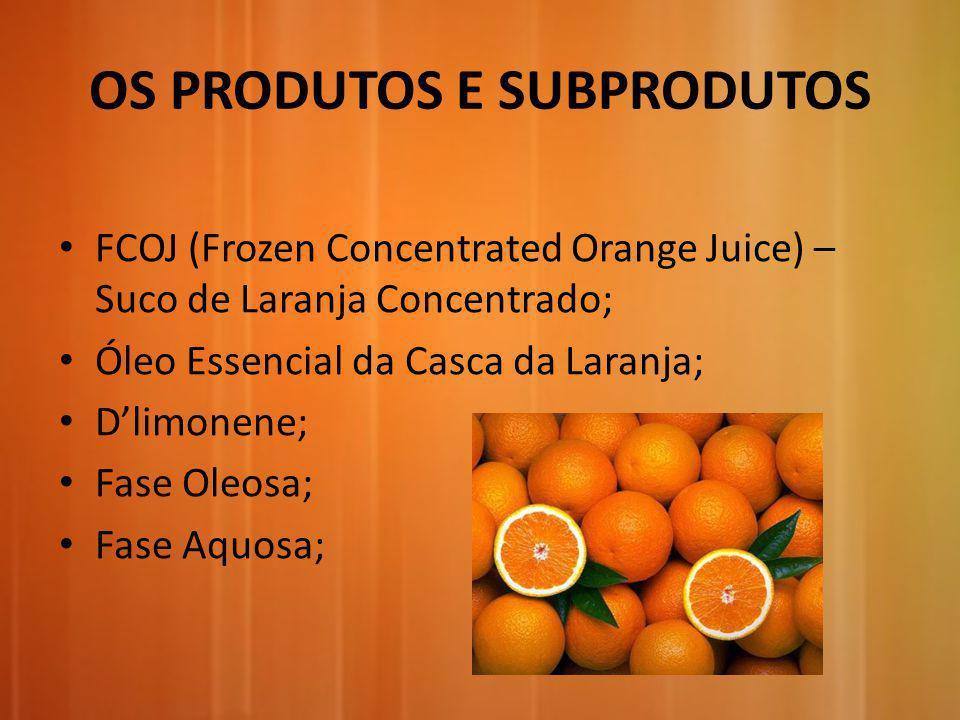 OS PRODUTOS E SUBPRODUTOS FCOJ (Frozen Concentrated Orange Juice) – Suco de Laranja Concentrado; Óleo Essencial da Casca da Laranja; Dlimonene; Fase O