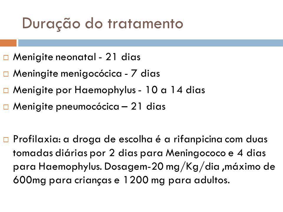Duração do tratamento Menigite neonatal - 21 dias Meningite menigocócica - 7 dias Menigite por Haemophylus - 10 a 14 dias Menigite pneumocócica – 21 dias Profilaxia: a droga de escolha é a rifanpicina com duas tomadas diárias por 2 dias para Meningococo e 4 dias para Haemophylus.