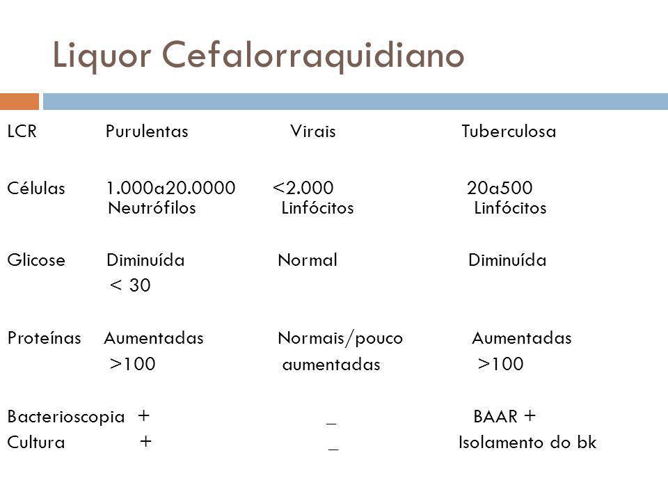 Liquor Cefalorraquidiano LCR Purulentas Virais Tuberculosa Células 1.000a20.0000 <2.000 20a500 Neutrófilos Linfócitos Linfócitos Glicose Diminuída Normal Diminuída < 30 Proteínas Aumentadas Normais/pouco Aumentadas >100 aumentadas >100 Bacterioscopia + _ BAAR + Cultura + _ Isolamento do bk