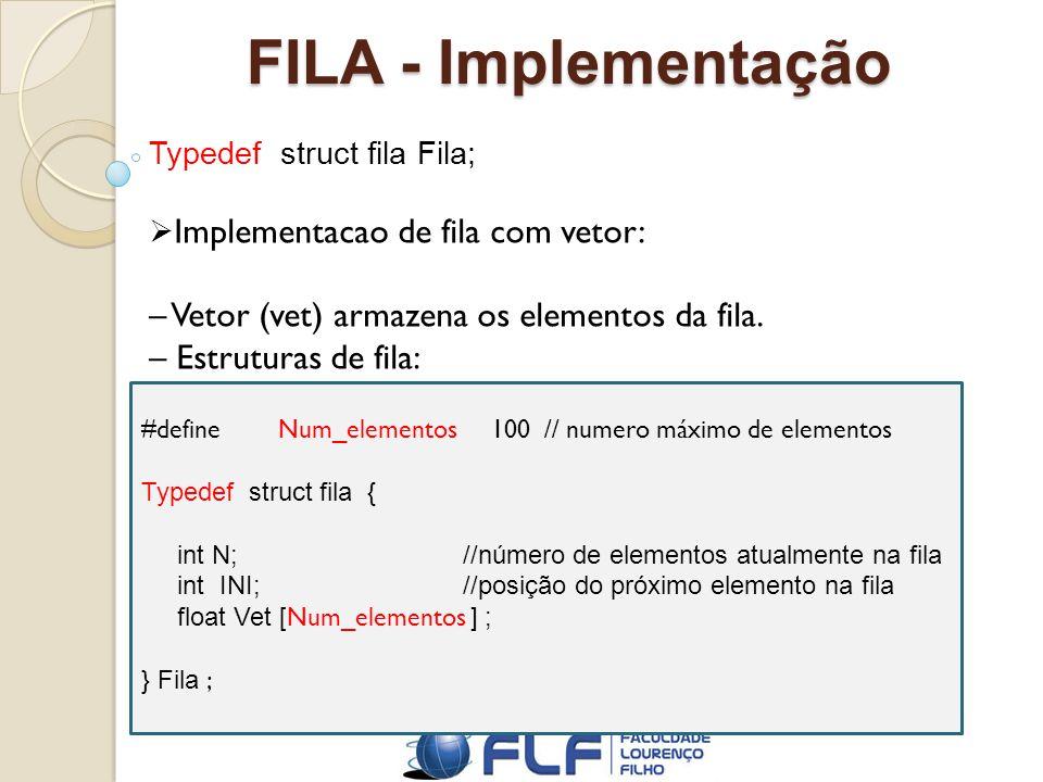 FILA - Implementação Typedef struct fila Fila; Implementacao de fila com vetor: – Vetor (vet) armazena os elementos da fila.