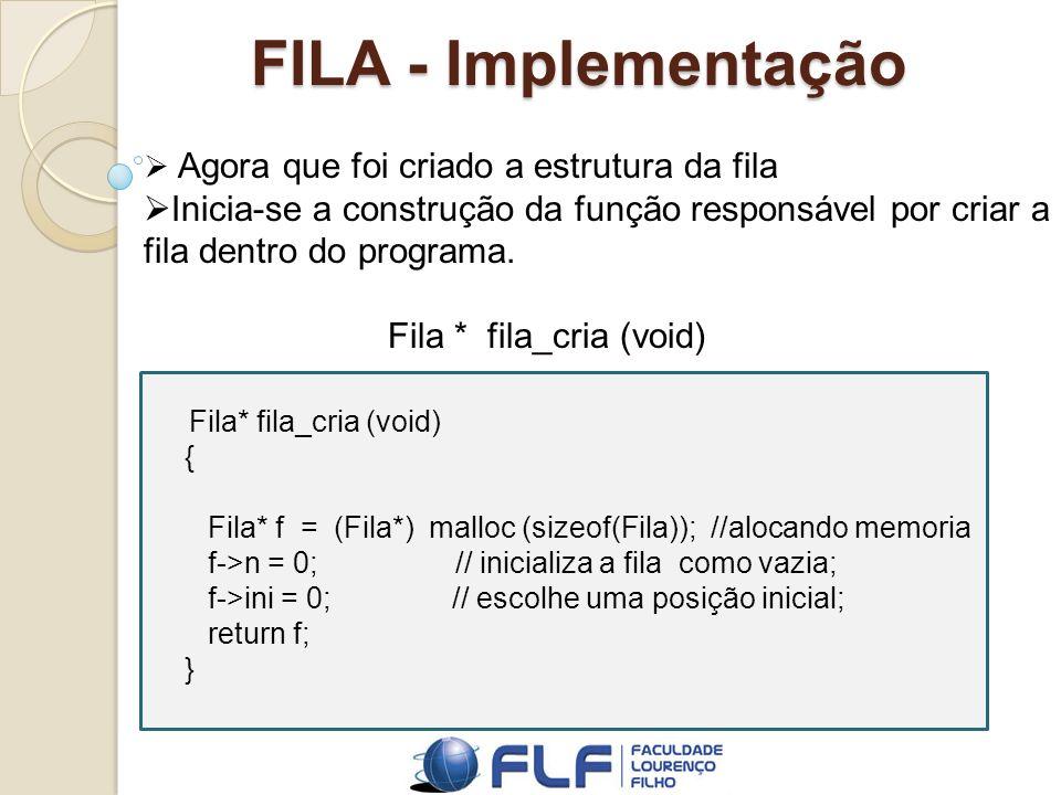 FILA - Implementação Agora que foi criado a estrutura da fila Inicia-se a construção da função responsável por criar a fila dentro do programa.