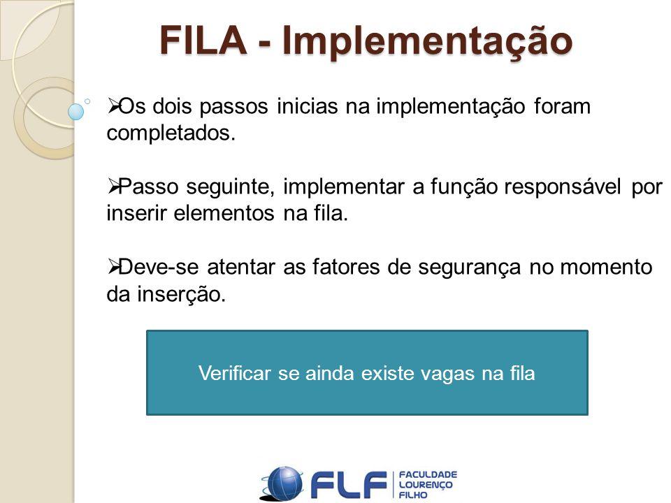 FILA - Implementação Os dois passos inicias na implementação foram completados.