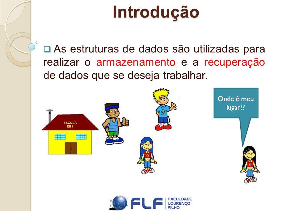FILA - Implementação void fila_insere (Fila* f, float v) { int fim; if (f-> == N) { printf (Fila não tem espaço disponível); exit (1); } fim = (f->ini + f->n)%N; //cálculo do índice do último elemento f->vet[fim] = v; f->n++; } float fila_retira (Fila* f); { float v; if ( fila_vazia(f)) { printf(Fila vazia); exit(1); } v = f vet[f ini]; f ini = f ini+1; f n--; }