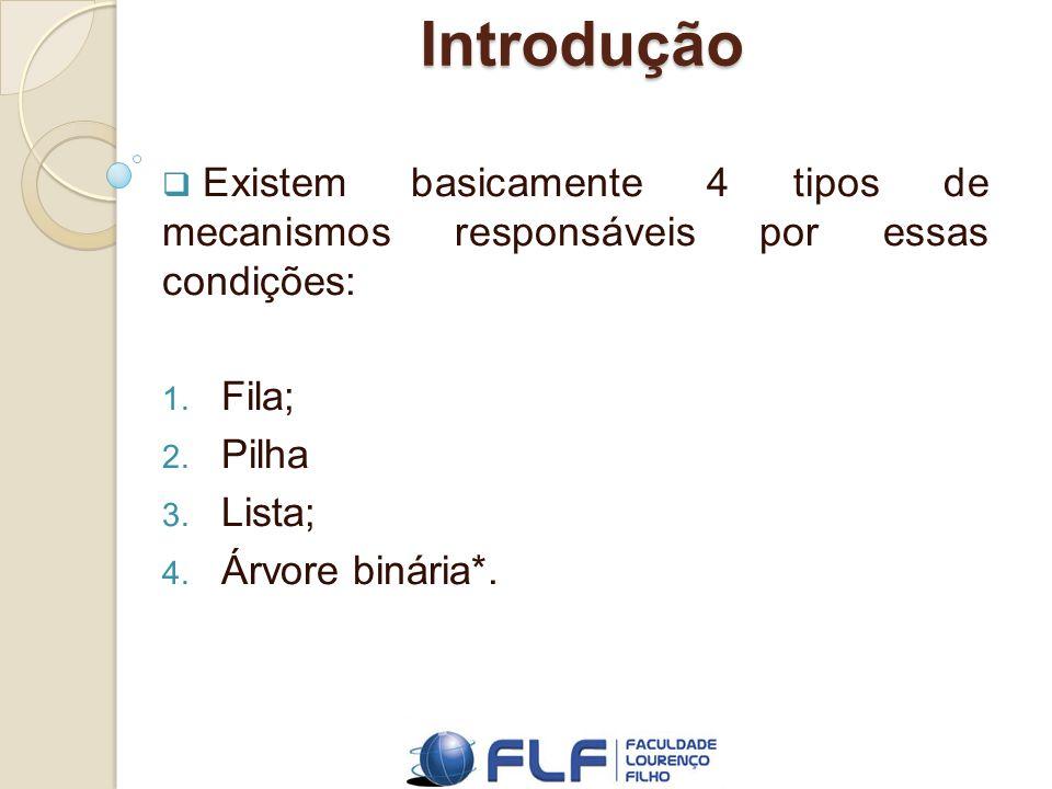 Introdução Existem basicamente 4 tipos de mecanismos responsáveis por essas condições: 1.
