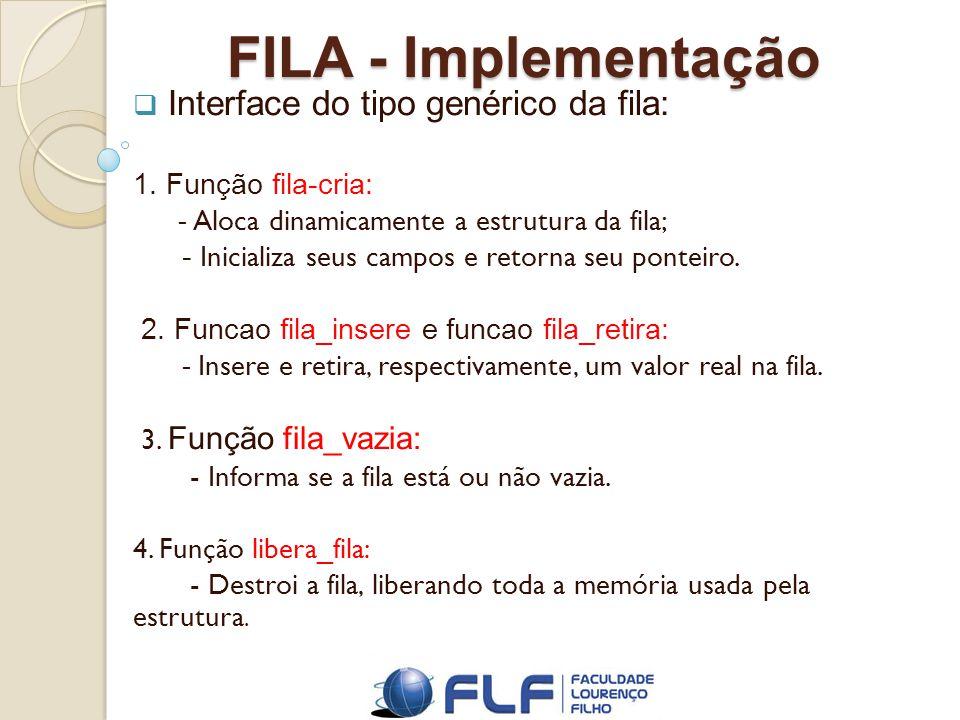 FILA - Implementação -Fila* fila_cria (void); // cria uma fila - void fila_insere (Fila* p, float v); // enfileira um novo elemento - float fila_retira (Fila* p); // retira um elemento (primeiro ) - int fila_vazia (Fila* p); // verifica se a fila está vazia - void fila_libera (Fila* p); // esvazia toda a estrutura alocada para a fila, liberando seus elementos