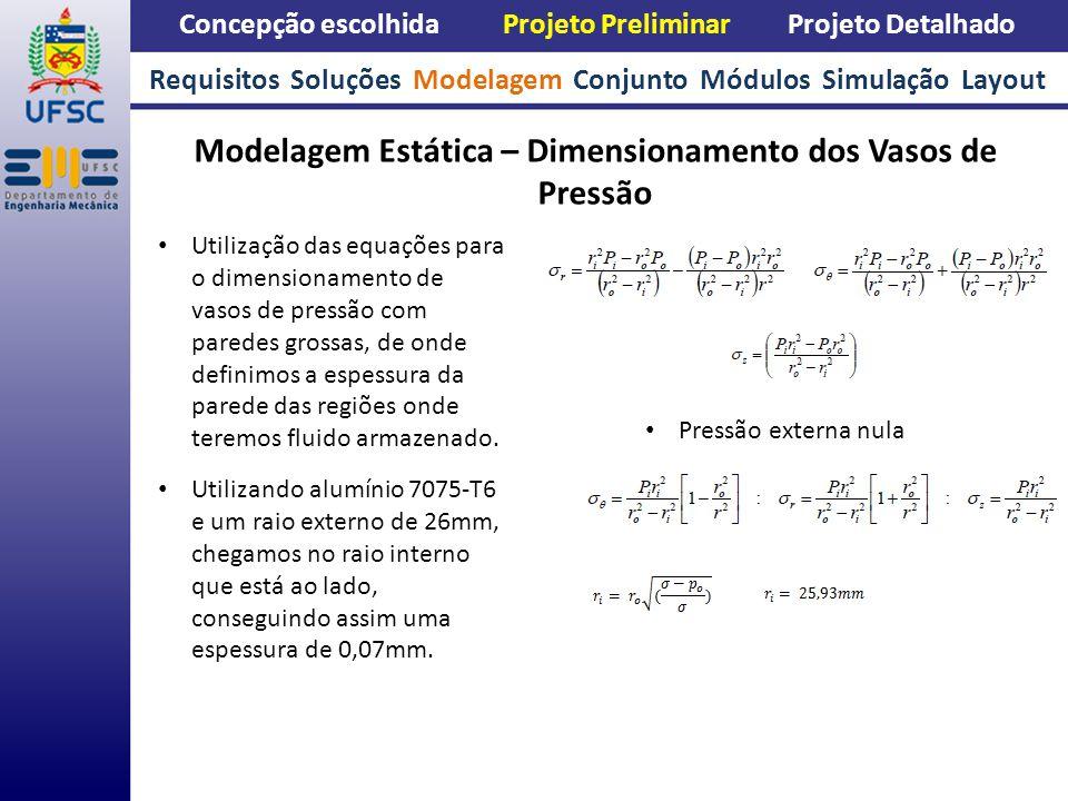 Concepção escolhida Projeto Preliminar Projeto Detalhado Modelagem Estática – Dimensionamento dos Vasos de Pressão Requisitos Soluções Modelagem Conju