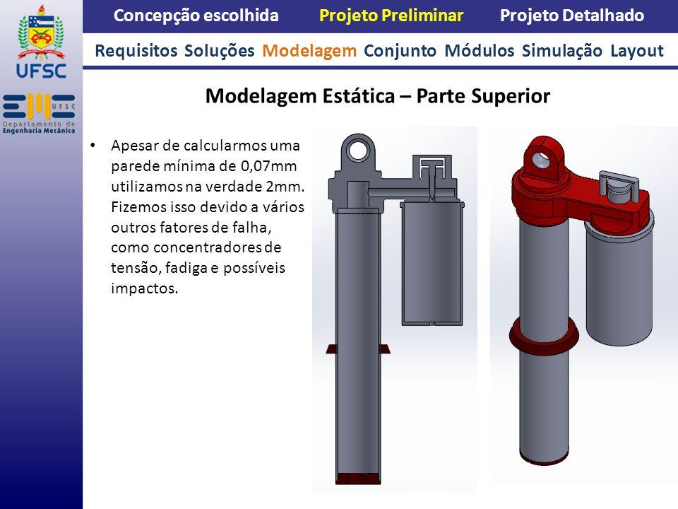 Concepção escolhida Projeto Preliminar Projeto Detalhado Modelagem Estática – Parte Superior Requisitos Soluções Modelagem Conjunto Módulos Simulação