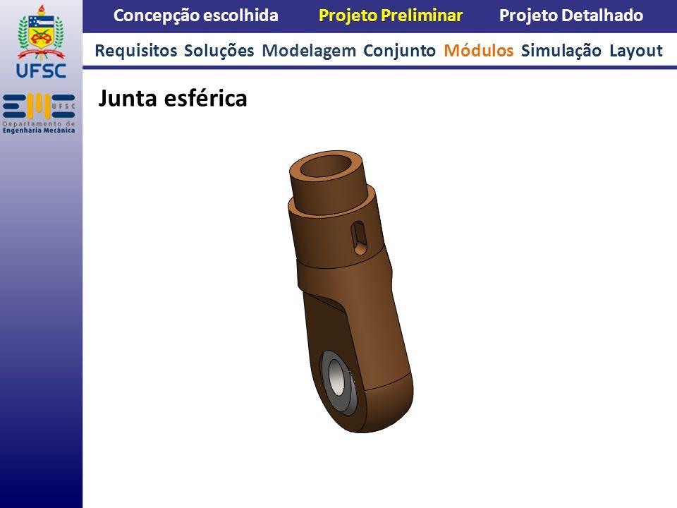 Junta esférica Concepção escolhida Projeto Preliminar Projeto Detalhado Requisitos Soluções Modelagem Conjunto Módulos Simulação Layout
