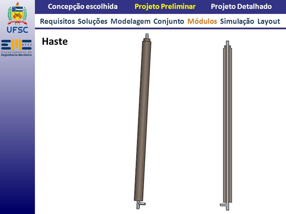 Haste Concepção escolhida Projeto Preliminar Projeto Detalhado Requisitos Soluções Modelagem Conjunto Módulos Simulação Layout