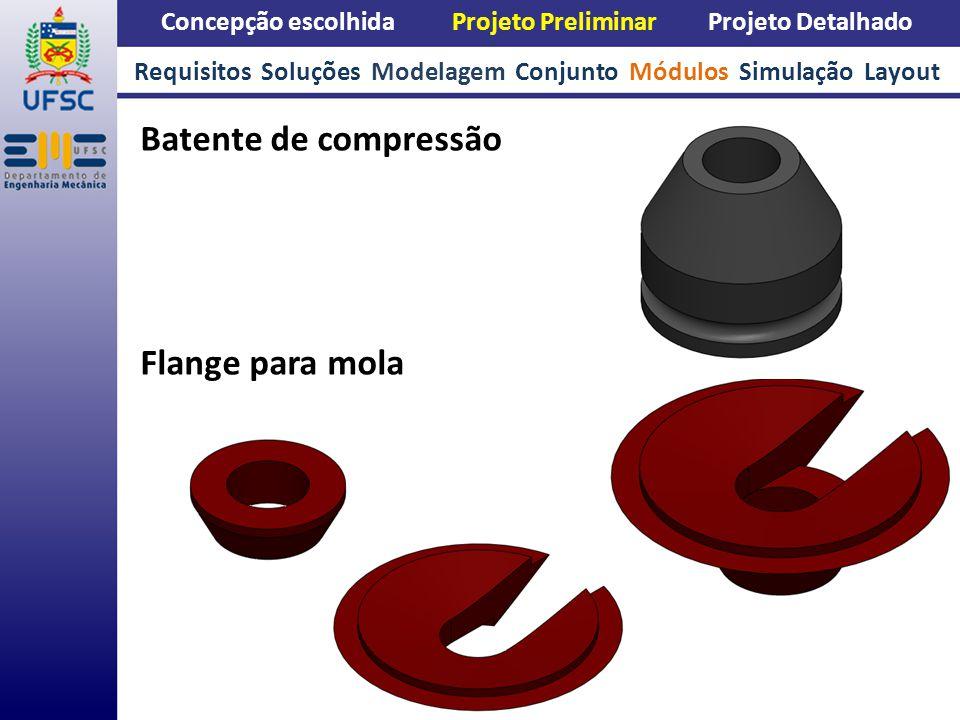 Batente de compressão Flange para mola Concepção escolhida Projeto Preliminar Projeto Detalhado Requisitos Soluções Modelagem Conjunto Módulos Simulaç