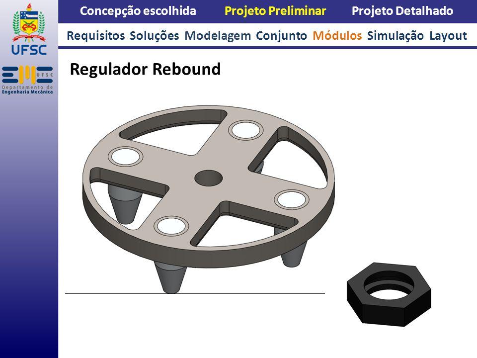 Regulador Rebound Concepção escolhida Projeto Preliminar Projeto Detalhado Requisitos Soluções Modelagem Conjunto Módulos Simulação Layout