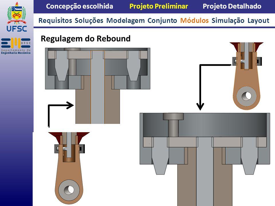 Concepção escolhida Projeto Preliminar Projeto Detalhado Regulagem do Rebound Requisitos Soluções Modelagem Conjunto Módulos Simulação Layout