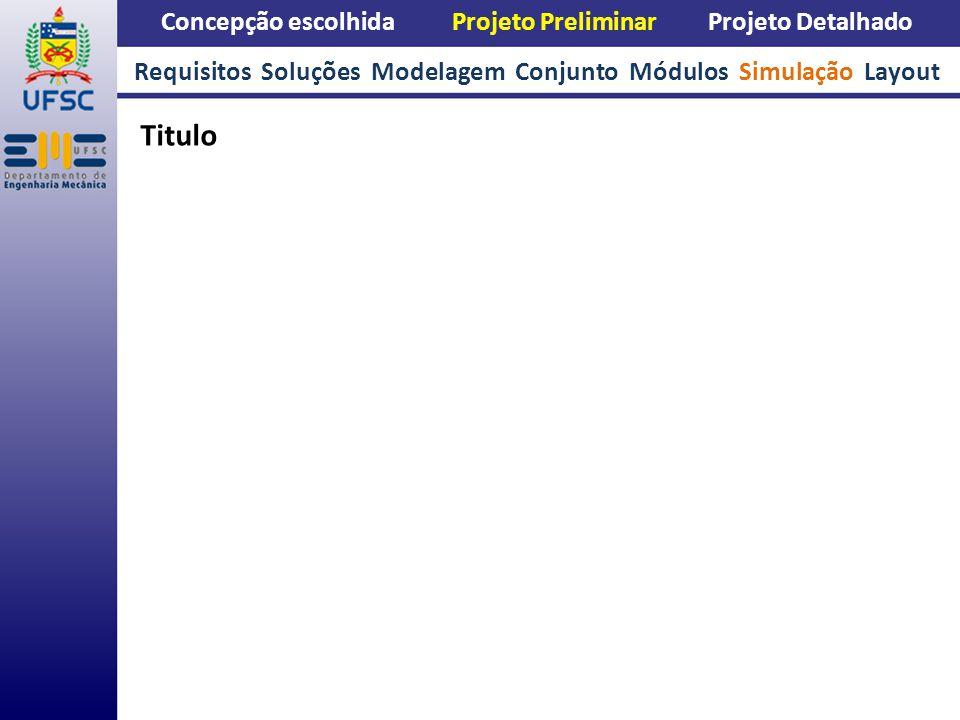 Concepção escolhida Projeto Preliminar Projeto Detalhado Titulo Requisitos Soluções Modelagem Conjunto Módulos Simulação Layout