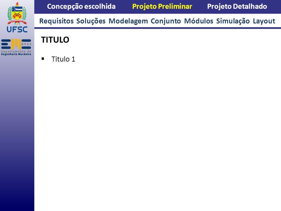 Concepção escolhida Projeto Preliminar Projeto Detalhado TITULO Titulo 1 Requisitos Soluções Modelagem Conjunto Módulos Simulação Layout