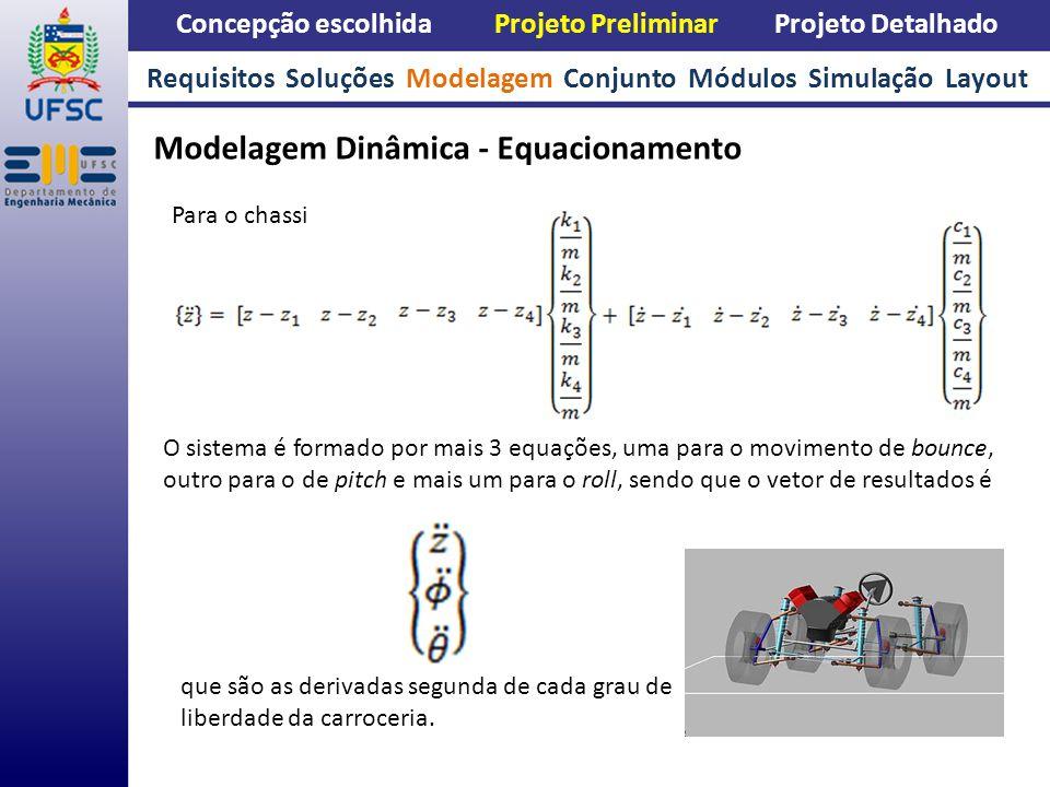 Concepção escolhida Projeto Preliminar Projeto Detalhado Modelagem Dinâmica – Análise no SIMULINK Requisitos Soluções Modelagem Conjunto Módulos Simulação Layout