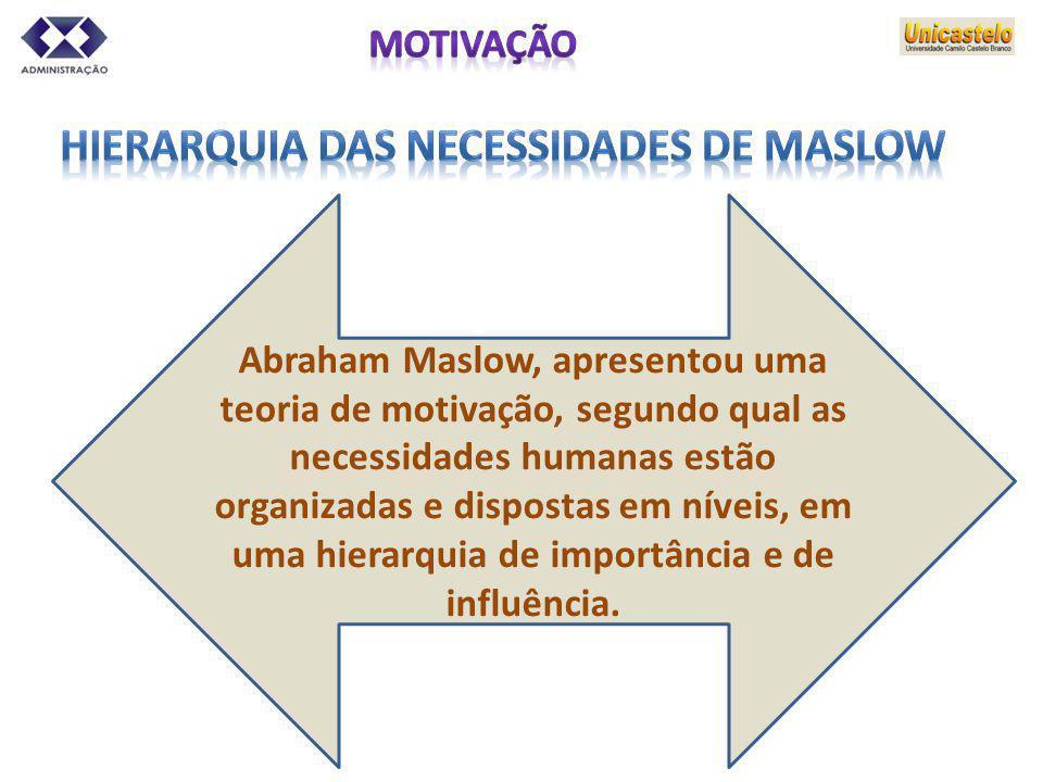 Abraham Maslow, apresentou uma teoria de motivação, segundo qual as necessidades humanas estão organizadas e dispostas em níveis, em uma hierarquia de
