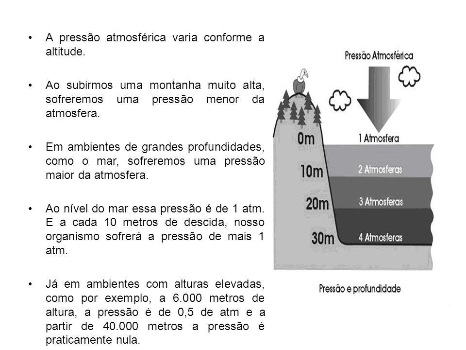 A pressão atmosférica varia conforme a altitude. Ao subirmos uma montanha muito alta, sofreremos uma pressão menor da atmosfera. Em ambientes de grand