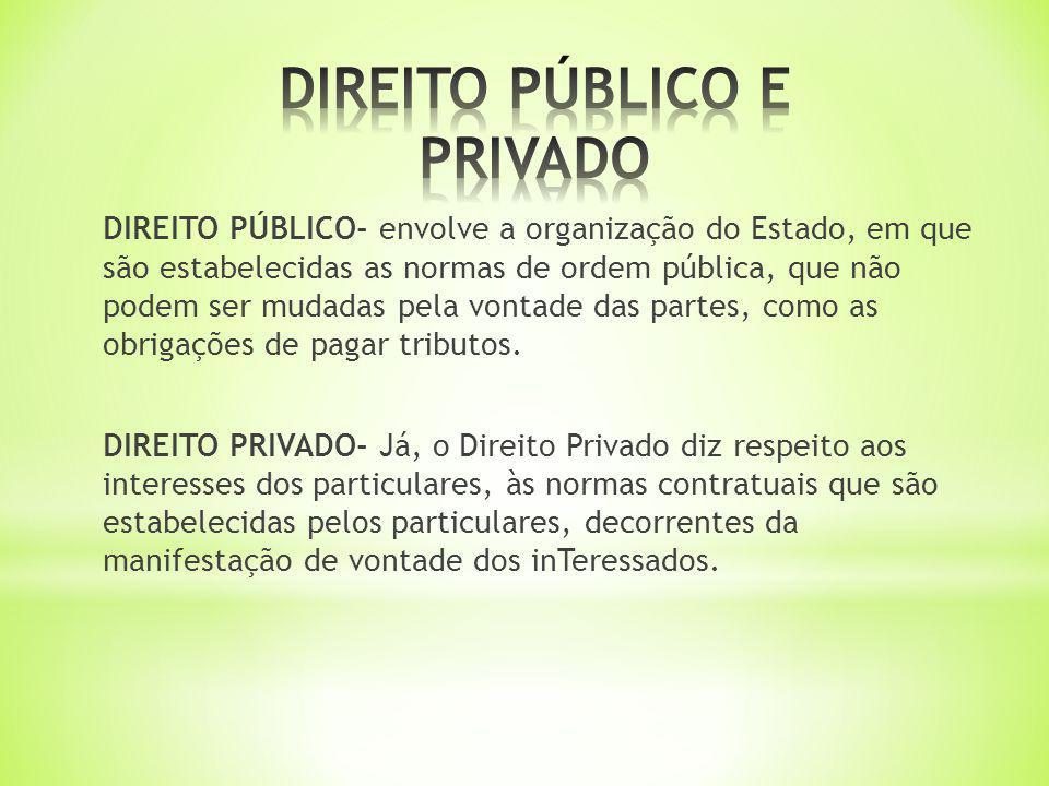 DIREITO PÚBLICO- envolve a organização do Estado, em que são estabelecidas as normas de ordem pública, que não podem ser mudadas pela vontade das part