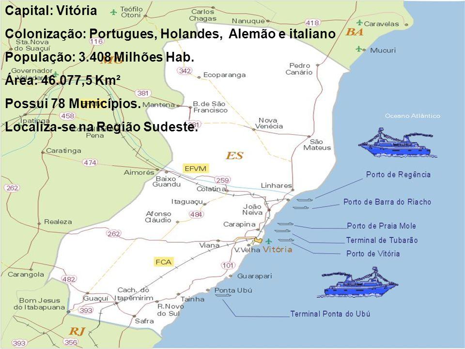 Capital: Vitória Colonização: Portugues, Holandes, Alemão e italiano População: 3.408 Milhões Hab. Área: 46.077,5 Km² Possui 78 Municípios. Localiza-s