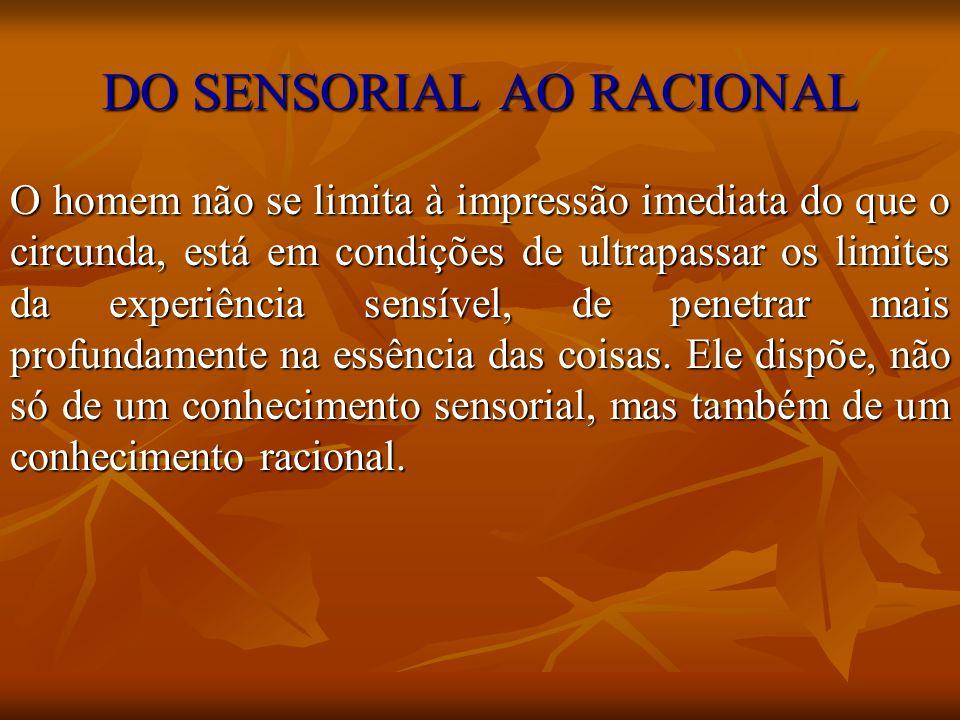 Como explicar a passagem do conhecimento sensorial para o racional.